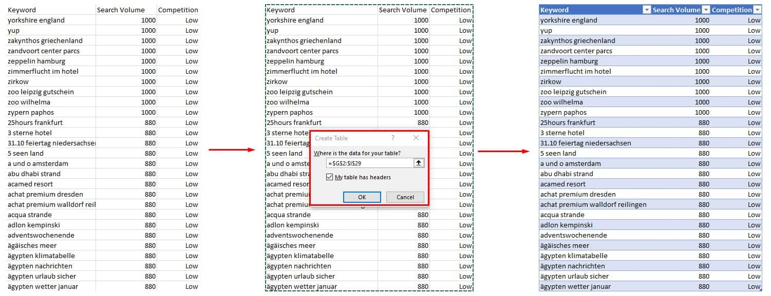 Keyword research and analysis in Excel   Keyword grouping ...
